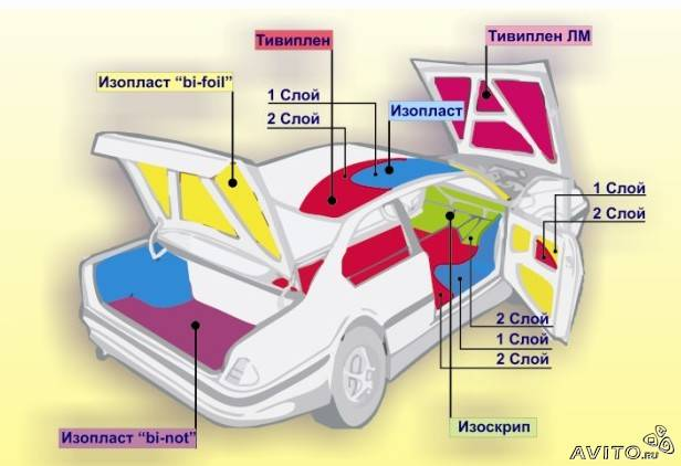 шумоизоляции авто Standart