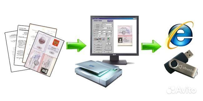 быстрое сканирование документов - фото 2